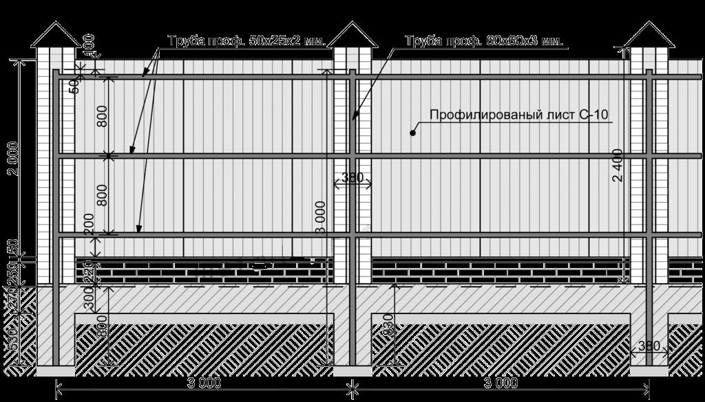 ворота из профнастила чертеж и материалы