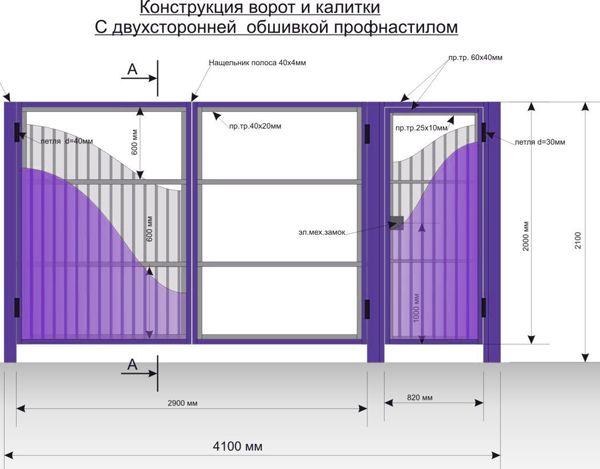 ворота из профнастила. Чертеж и установка